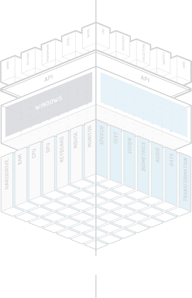 Computational diagram
